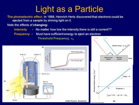 1 Light as a Particle The photoelectric effect. In 1888, Heinrich Hertz discovered that electrons could be ejected from a sample by shining light on it.