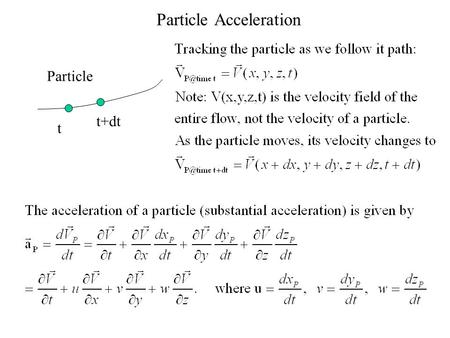 Particle Acceleration Particle t t+dt. Physical Interpretation Total acceleration of a particle Local acceleration Convective acceleration time velocity.