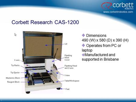 Corbett Research CAS-1200 Dimensions Operates from PC or laptop