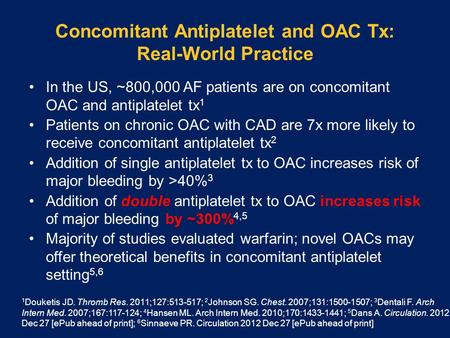 Concomitant Antiplatelet and OAC Tx: Real-World Practice In the US, ~800,000 AF patients are on concomitant OAC and antiplatelet tx 1 Patients on chronic.