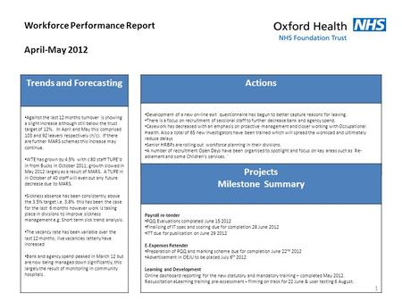 Workforce Performance Report April-May 2012 Actions Development of a new on-line exit questionnaire has begun to better capture reasons for leaving. There.