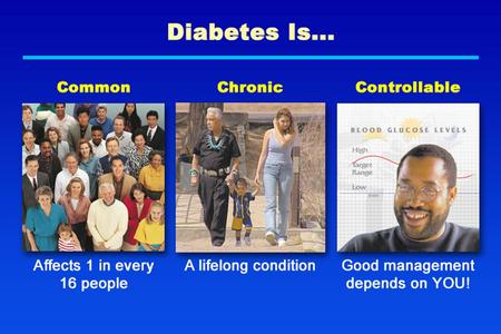 Diabetes Is…. What Happens When We Eat? Hyperglycemia Can Cause Serious Long-Term Problems.