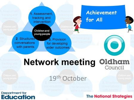 Network meeting 19 th October 1. Assessment, tracking and intervention 3. Provision for developing wider outcomes 2. Structured conversations with parents.