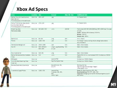 Xbox Ad Specs ItemLocationSizeFormatMax File SizeAdditional info Games, Music & Kinect Sub-Hub Static Banner: Tile that appears on the dashboard Xbox Live263.