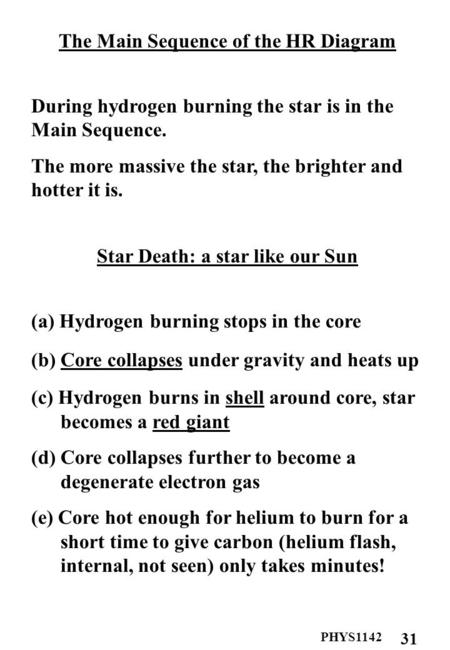 PHYS1142 31 The Main Sequence of the HR Diagram During hydrogen burning the star is in the Main Sequence. The more massive the star, the brighter and hotter.