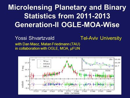 18 th Conference on Gravitational Microlensing Microlensing Planetary and Binary Statistics from 2011-2013 Generation-II OGLE-MOA-Wise Microlensing Planetary.
