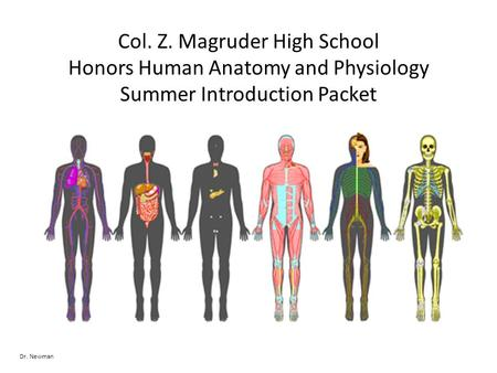 Col. Z. Magruder High School Honors Human Anatomy and Physiology Summer Introduction Packet Dr. Newman.
