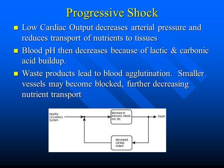 Progressive Shock Low Cardiac Output decreases arterial pressure and reduces transport of nutrients to tissues Low Cardiac Output decreases arterial pressure.