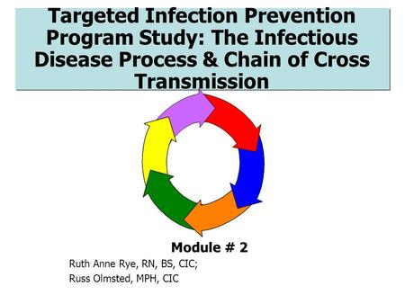 Targeted Infection Prevention Program Study: The Infectious Disease Process & Chain of Cross Transmission Module # 2 Ruth Anne Rye, RN, BS, CIC; Russ Olmsted,