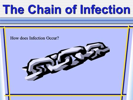 The Chain of Infection How does Infection Occur?.