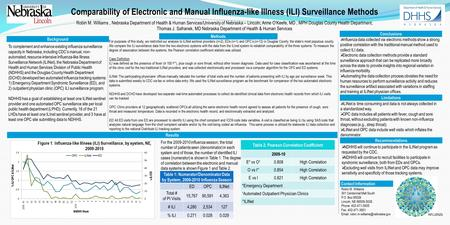 Comparability of Electronic and Manual Influenza-like Illness (ILI) Surveillance Methods Robin M. Williams, Nebraska Department of Health & Human Services/University.
