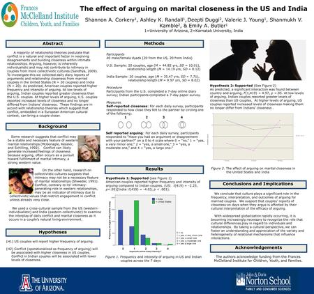 The effect of arguing on marital closeness in the US and India Shannon A. Corkery 1, Ashley K. Randall 1, Deepti Duggi 2, Valerie J. Young 1, Shanmukh.