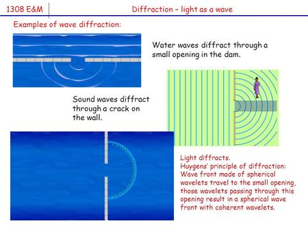 1308 E&M Diffraction – light as a wave Examples of wave diffraction: Water waves diffract through a small opening in the dam. Sound waves diffract through.