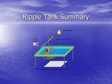 Ripple Tank Summary.