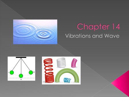 Chapter 14 Vibrations and Wave.