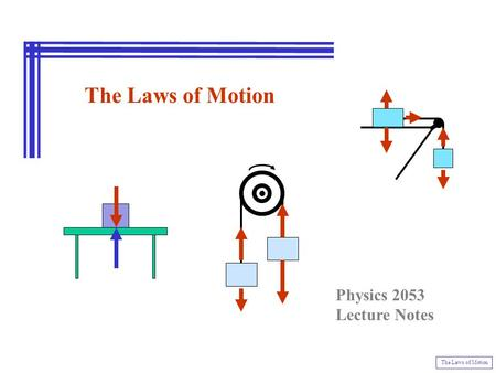 The Laws of Motion Physics 2053 Lecture Notes The Laws of Motion.