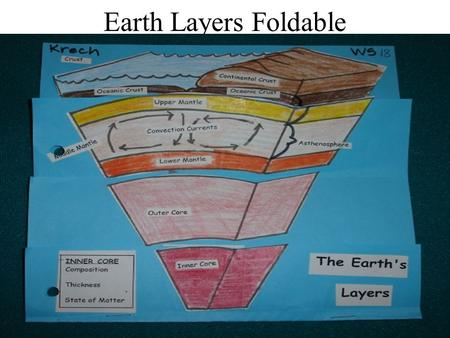 Earth Layers Foldable.
