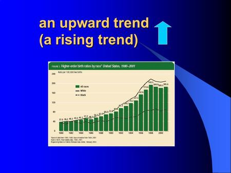An upward trend (a rising trend). a downward trend (a falling trend)