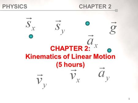 Chapter 2 Kinematics Of Linear Motion Ppt Video Online Download