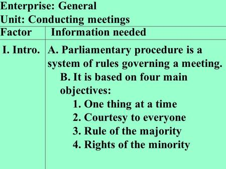 Enterprise: General Unit: Conducting meetings Factor Information needed I. Intro.A. Parliamentary procedure is a system of rules governing a meeting.