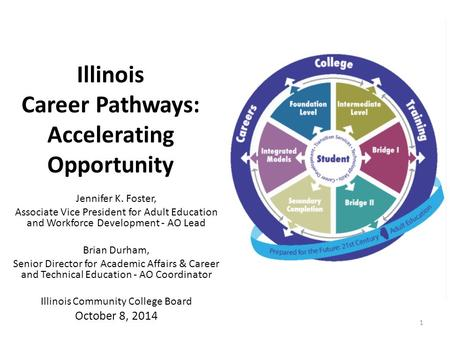 Illinois Career Pathways: Accelerating Opportunity Jennifer K. Foster, Associate Vice President for Adult Education and Workforce Development - AO Lead.