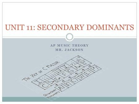 AP MUSIC THEORY MR. JACKSON UNIT 11: SECONDARY DOMINANTS.