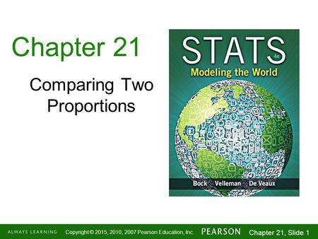 1-1 Copyright © 2015, 2010, 2007 Pearson Education, Inc. Chapter 21, Slide 1 Chapter 21 Comparing Two Proportions.
