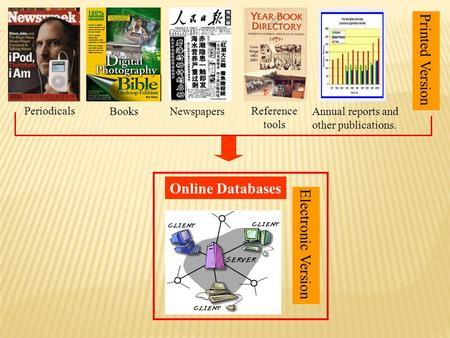Periodicals BooksNewspapers Reference tools Online Databases Printed Version Electronic Version Annual reports and other publications.