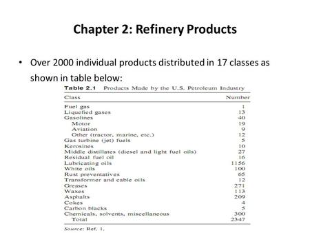 Chapter 2: Refinery Products Over 2000 individual products distributed in 17 classes as shown in table below: