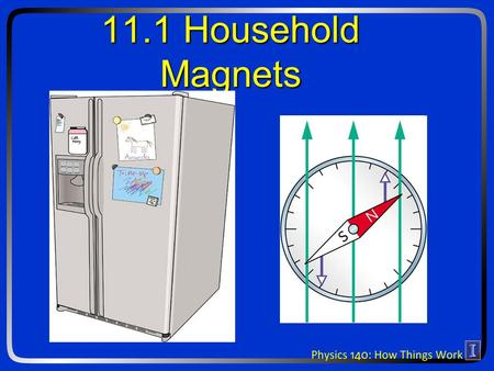 11.1 Household Magnets. New ideas for today: Magnetism Refrigerator magnets Electromagnets.