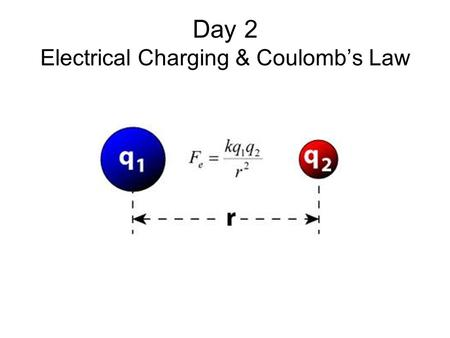 Day 2 Electrical Charging & Coulomb's Law. Objectives Charging by Conduction Charging by Induction Electroscopes Coulomb's Law.