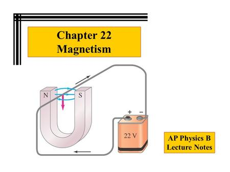 Chapter 22 Magnetism AP Physics B Lecture Notes.