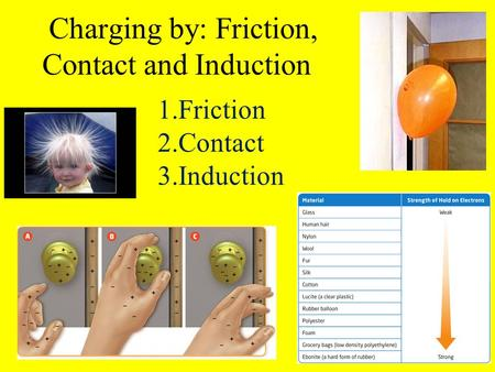Charging by: Friction, Contact and Induction