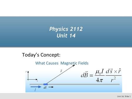 Today's Concept: What Causes Magnetic Fields
