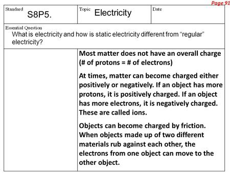 "S8P5. Electricity What is electricity and how is static electricity different from ""regular"" electricity? Page 91 Most matter does not have an overall."