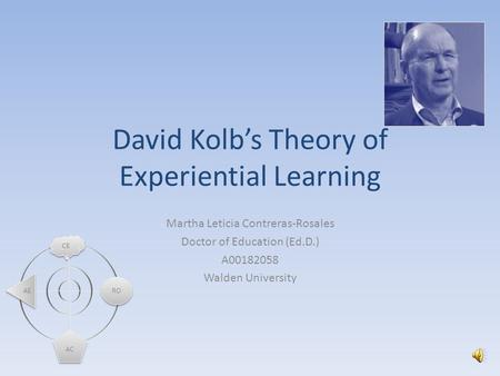David Kolb's Theory of Experiential Learning Martha Leticia Contreras-Rosales Doctor of Education (Ed.D.) A00182058 Walden University CE RO AE AC.