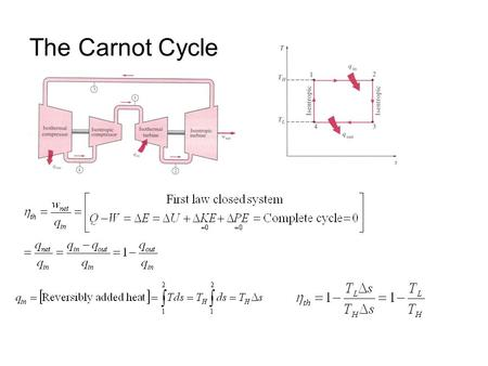 The Carnot Cycle. The Ericsson cycle Reversible isothermal process: Entropy changes for process 1-2 and 3-4: The efficiencies of all reversible heat engines.