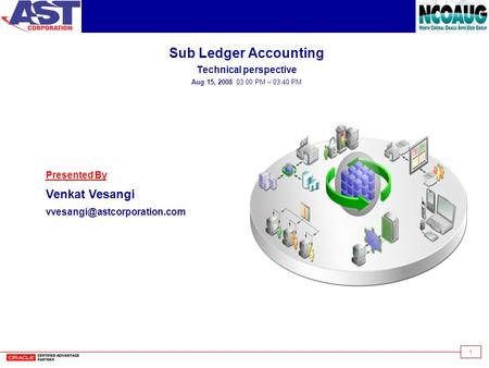 1 Sub Ledger Accounting Technical perspective Aug 15, 2008 03:00 PM – 03:40 PM Presented By Venkat Vesangi