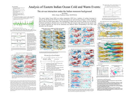 Analysis of Eastern Indian Ocean Cold and Warm Events: The air-sea interaction under the Indian monsoon background Qin Zhang RSIS, Climate Prediction Center,