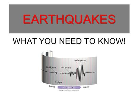 EARTHQUAKES EARTHQUAKES WHAT YOU NEED TO KNOW!. TECTONIC PLATES EARTHQUAKES HAPPEN AT TECTONIC PLATE BOUNDARIES.