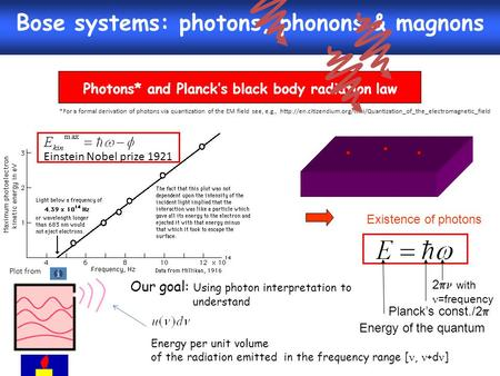 Bose systems: photons, phonons & magnons Photons* and Planck's black body radiation law