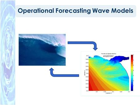 Operational Forecasting Wave Models. WaveWatch III (Tolman 1997, 1999a) Model description: – Third generation wave model developed at NOAA/NCEP. – Solves.
