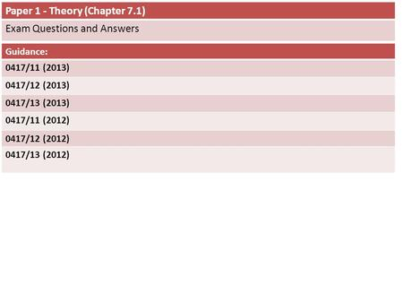 Paper 1 - Theory (Chapter 7.1) Exam Questions and Answers