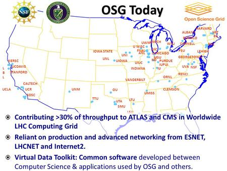  Contributing >30% of throughput to ATLAS and CMS in Worldwide LHC Computing Grid  Reliant on production and advanced networking from ESNET, LHCNET and.