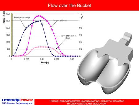 Lifelong Learning Programme Leonardo da Vinci - Transfer of Innovation HYDROPOWERPLANT SIMULATION Flow over the Bucket.