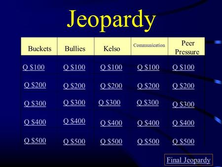 Jeopardy BucketsBulliesKelso Peer Pressure Q $100 Q $200 Q $300 Q $400 Q $500 Q $100 Q $200 Q $300 Q $400 Q $500 Final Jeopardy Communication.