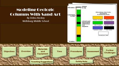 Modeling Geologic Columns With Sand Art By Debra Rockey Wellsburg Middle School 1.Prepare the plastic tube. One end should be permanently sealed. If necessary,