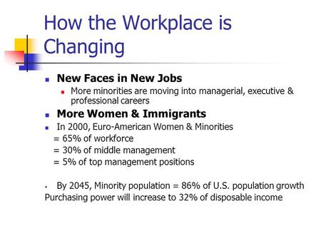 How the Workplace is Changing New Faces in New Jobs More minorities are moving into managerial, executive & professional careers More Women & Immigrants.