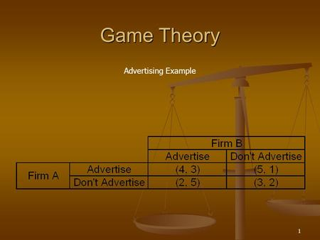 Game Theory Advertising Example 1. Game Theory What is the optimal strategy for Firm A if Firm B chooses to advertise? 2.