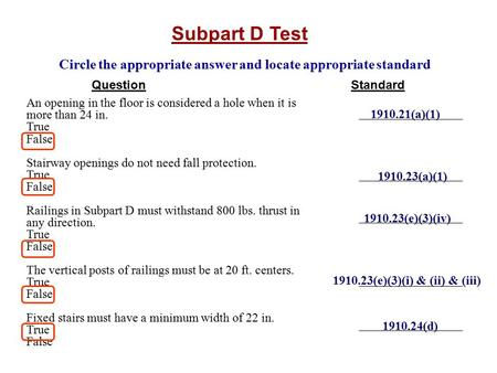 Subpart D Test Circle the appropriate answer and locate appropriate standard Question Standard An opening in the floor is considered a hole when it is.